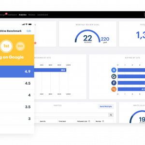 Podium In-Product Dashboard